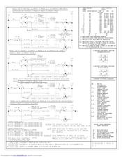 frigidaire fec30s7eb on 30 smoothtop electric cooktop manuals frigidaire fec30s7eb on 30 smoothtop electric cooktop wiring diagram 2 pages