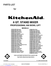 Qt Kitchenaid Repair on kitchenaid mixer, kitchenaid professional 6000 hd, kitchenaid 4.5 quart glass bowl, kitchenaid professional 600 series hd,