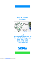 Nokia 1261 - Cell Phone - AMPS User Manual
