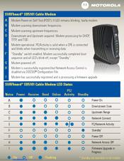Motorola sb5101 gdi technology, inc.