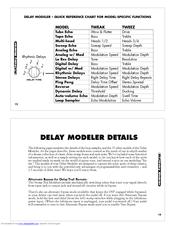 Line 6 DL4 DELAY MODELER Manuals