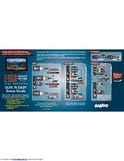 sanyo dp50710 50 diagonal plasma 720p hdtv manuals rh manualslib com User Guide Template Example User Guide