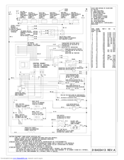 kenmore kc206 kc 206 service manual