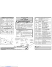 Electrolux Ei23bc35ks Manuals