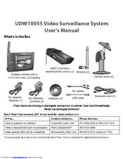 Uniden UDW155 User Manual