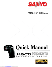 Sanyo HD100 - PLV - LCD Projector Quick Manual