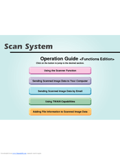 Kyocera KM-2050 Operation Manual