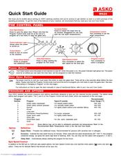 asko w620 manuals rh manualslib com Service ManualsOnline Service ManualsOnline