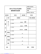 Haier DW12-TFE4WH Manuals
