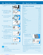 philips srp1103 27 quick start manual pdf download rh manualslib com philips srp1103/27 instructions Philips Schematics