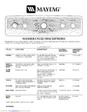 Maytag Mtw5700tq Centennial 3 2 Cu Ft Washer Manuals
