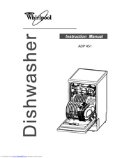 Whirlpool ADG 555 Instruction Manual