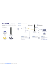 netgear wndr4000 n750 wireless dual band gigabit router manuals rh manualslib com netgear n750 manual wndr4300 netgear n750 manual pdf