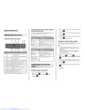 Lexmark CX310 series Quick Reference