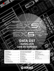 Yamaha EX5 Data List