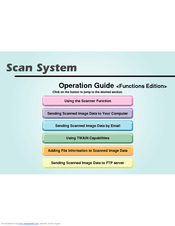 Kyocera KM-5050 Operation Manual