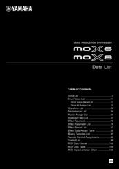 yamaha mox8 manuals rh manualslib com Yamaha MOX8 YouTube yamaha mox8 reference manual
